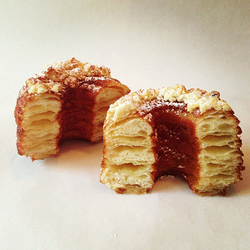 2013 Quiz answer: CRONUTS