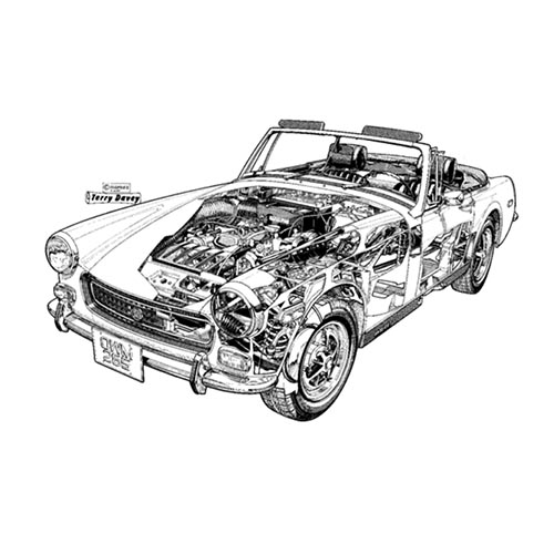 Classic Cars answer: MG MIDGET