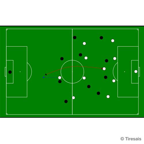 Football Focus answer: LONG BALL