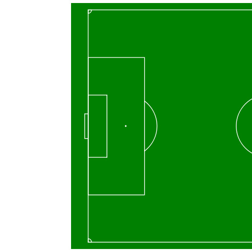 Football Test answer: PENALTY AREA