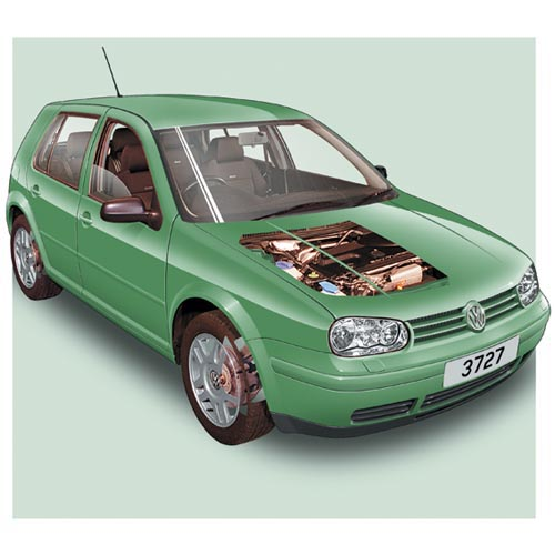 Modern Cars answer: VW GOLF