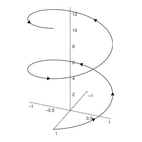 Shapes answer: HELIX