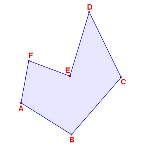 Shapes answer: VERTICES