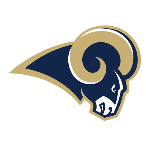 Sports Logos answer: RAMS
