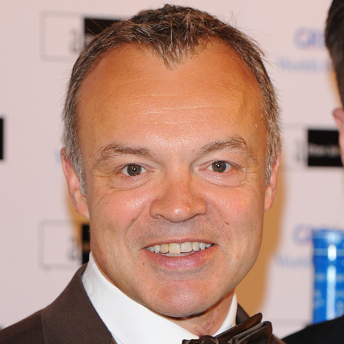 TV Stars answer: GRAHAM NORTON