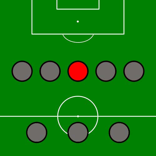Football Focus answer: CENTRE FORWARD