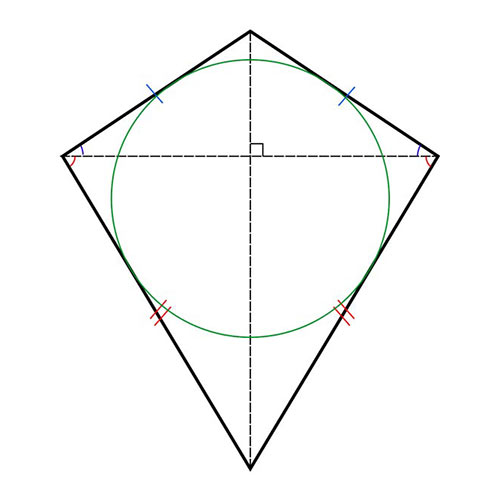 Shapes answer: KITE