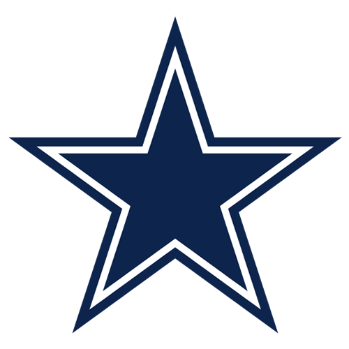 Sports Logos answer: COWBOYS