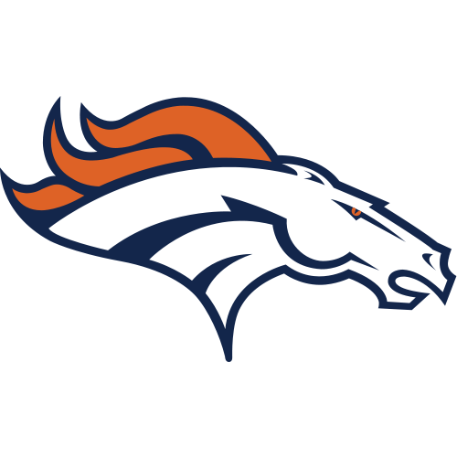 Sports Logos answer: BRONCOS